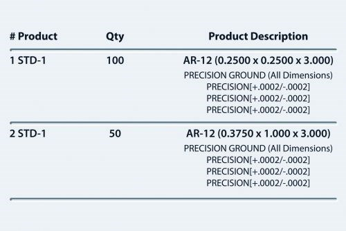 mold purchasing list