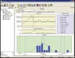 Software can improve chemistry control