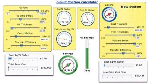 Economic comparison of air electrostatic spray