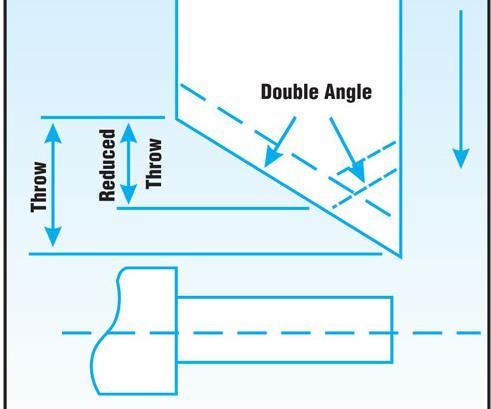 Double Angle