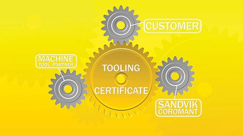 tooling certificates