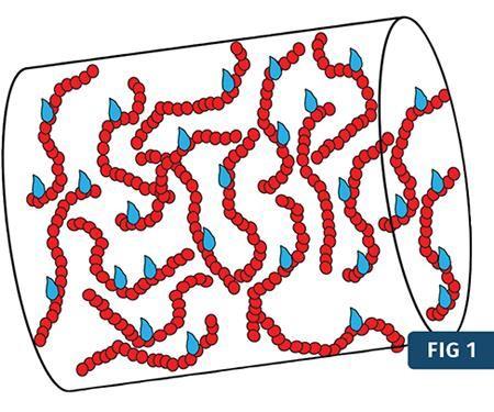 Las moléculas de agua se enlazan a  la cadena de polímero PET