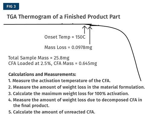 Cálculos y mediciones
