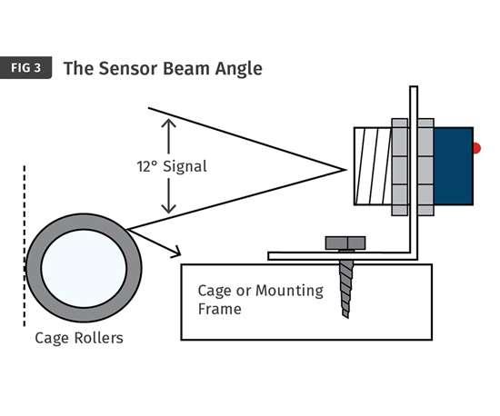 IBC sensor path