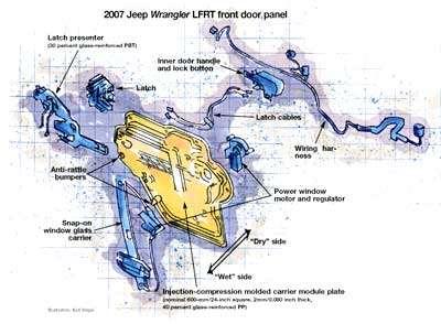 2007 Jeep Wrangler LFRT front Door Panel