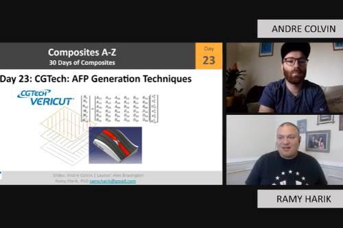 AFP Generation Techniques