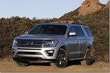 Ford Introduces an All-New Expedition: It's On for Big SUVs