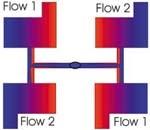 Fig. 6A—Diagonal pattern of similar parts.