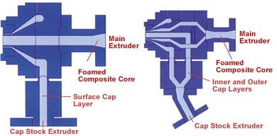 Designs for two- and three-layer crosshead dies