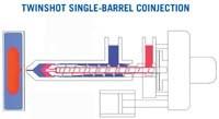 Twinshot Single-Barrel Coinjection