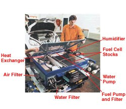 Fuel-cell vehicle
