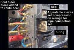 Mold sealing technology