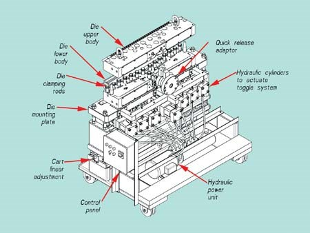 Exploded drawing of the hydraulic cylinders