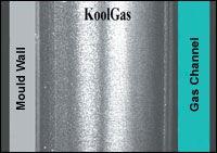 Kool Gas