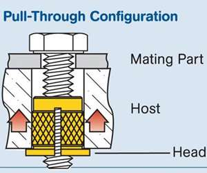 Pull-Through Configuration