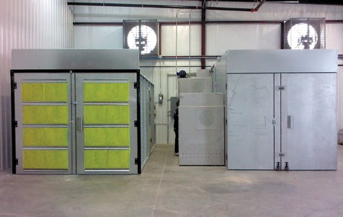 ovens in powder coating