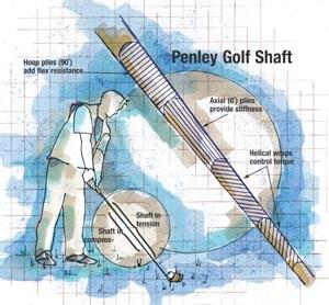 Penley golf shaft diagram