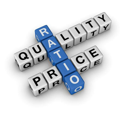 Ratio, Quality, Price