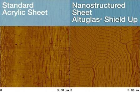 Nanostructure of Altuglas ShieldUp