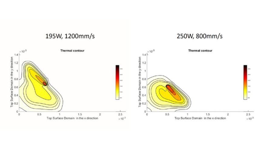 Simulated temperature contour differences