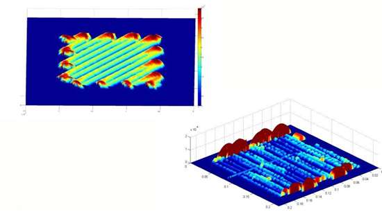 Simulated surface roughness pattern differences