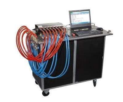 system cooling test rig