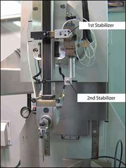 Automatic electrode stabilizer