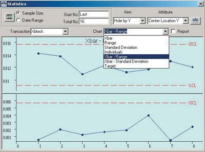 CAD-based reports
