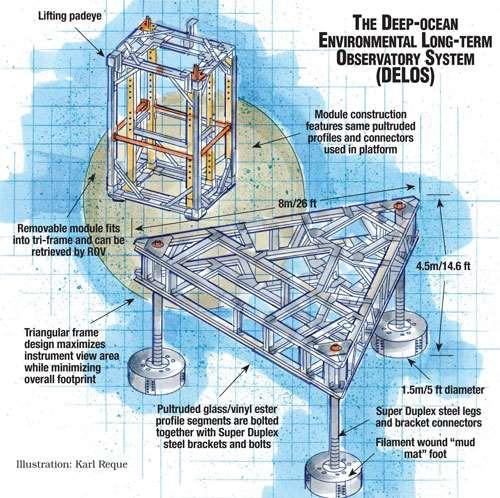 CT DEC 08 Drawing