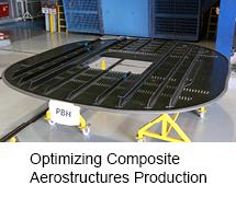 Optimizing composite Aerostructures Production