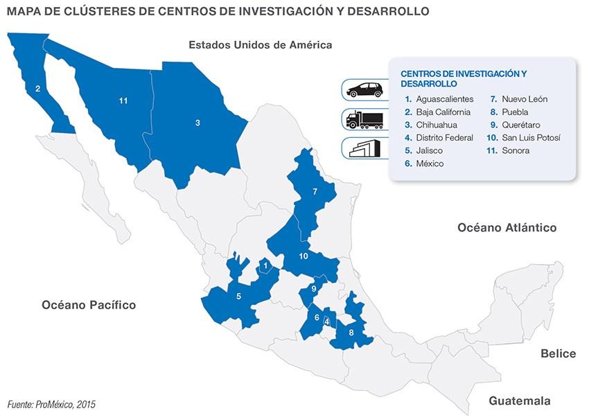 Mapa de clústeres de centros de investigación y desarrollo en México.