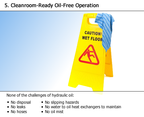 Cleanroom-ready, oil-free operation
