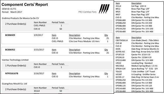 example of mold buyer's report