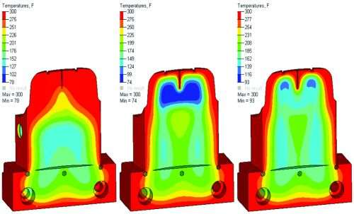 cooling designs