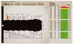 Dimensional status of each part