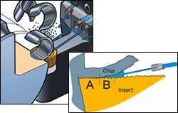 Directed high-pressure coolant diagram