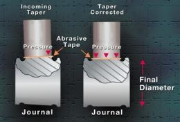Drawing shows how taper is removed