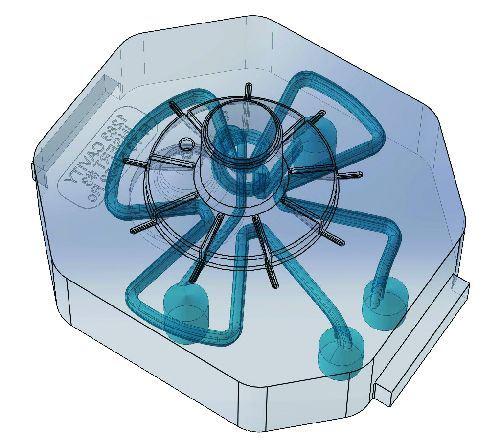 conformal cooling channels