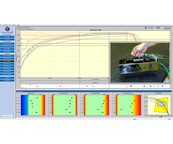 PhoenixTM cure chart analysis software screen with Hot Box system inset.
