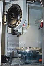 Four-axis machine