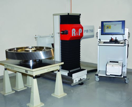 R&P Metrology RPG PM 750/1250