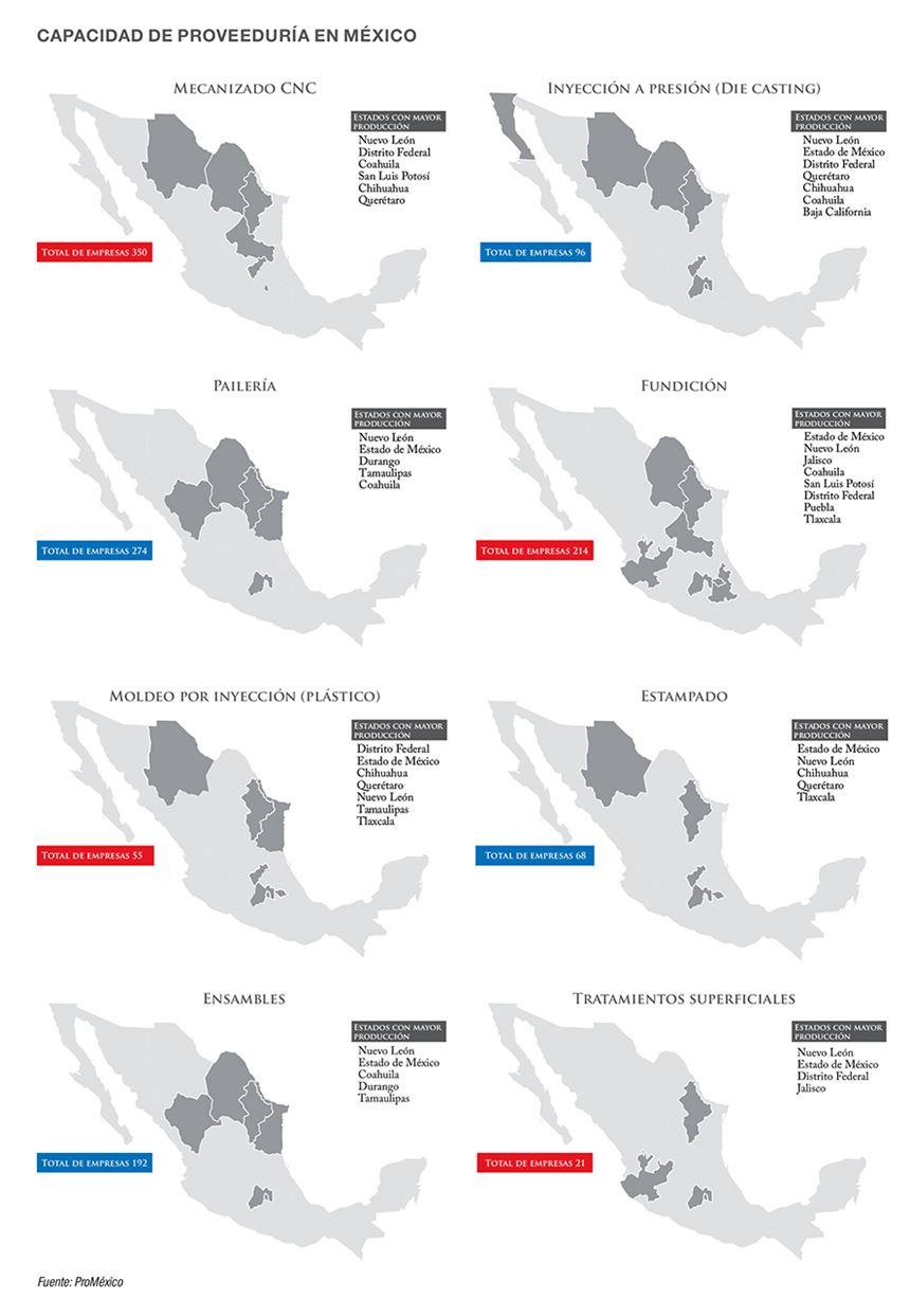 Capacidad de proveeduria de autopartes en Mexico
