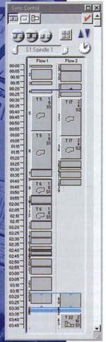 GibbsCam's MTM software module