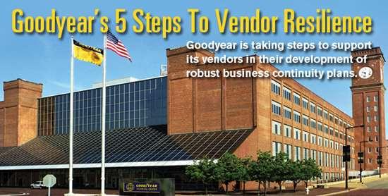 Goodyear's Technology Center