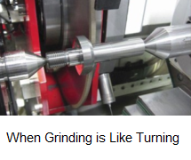 When grinding is like turning