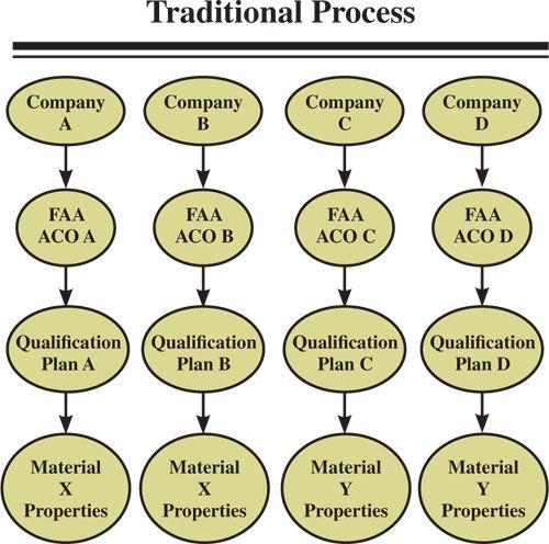 top diagram