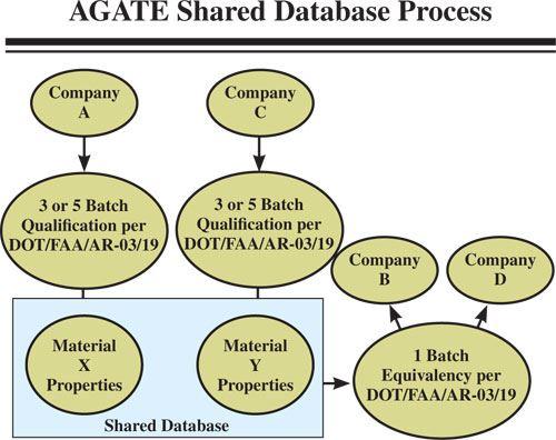 middle diagram