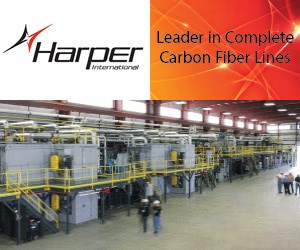 Harper International Carbon Fiber