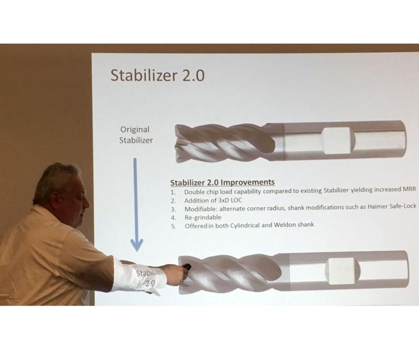 Stabilizer 2.0