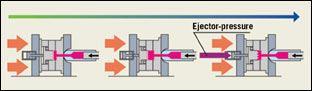 Hybrid press